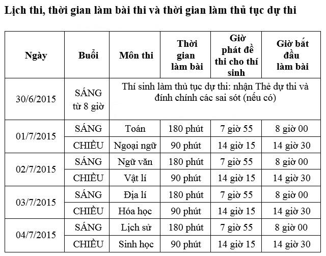 Lịch thi THPT quốc gia 2015 chính thức của Bộ GD